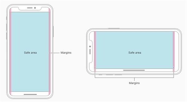 如果提供全屏体验时,设计师需要付出更多的时间来测试页面,看看在横竖屏切换的时候,有没有元素遮蔽的现象。.png