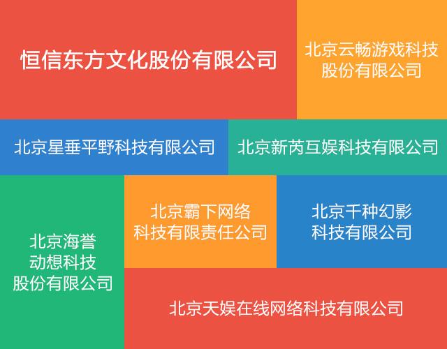 恒信东方等8家企业来到汇众教育西三环和公主坟校区进行校内招聘.jpg