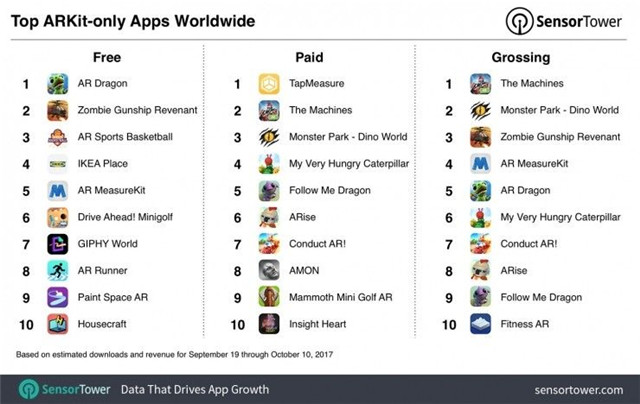 ARKit 应用类 Top 10.jpg