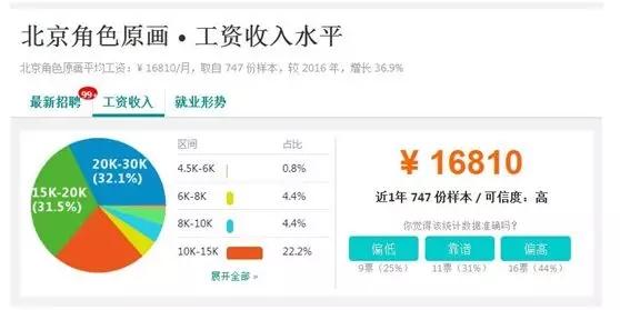 北京角色原画工资收入水平.jpg