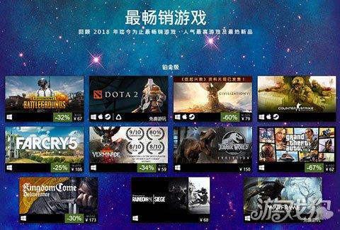 Steam2018年上半年最畅销游戏统计.jpg
