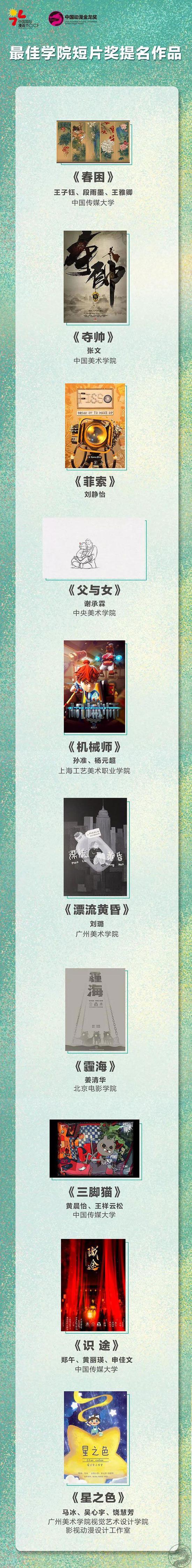 中国动漫金龙奖(CACC)最佳学院短片奖提名作品.jpg