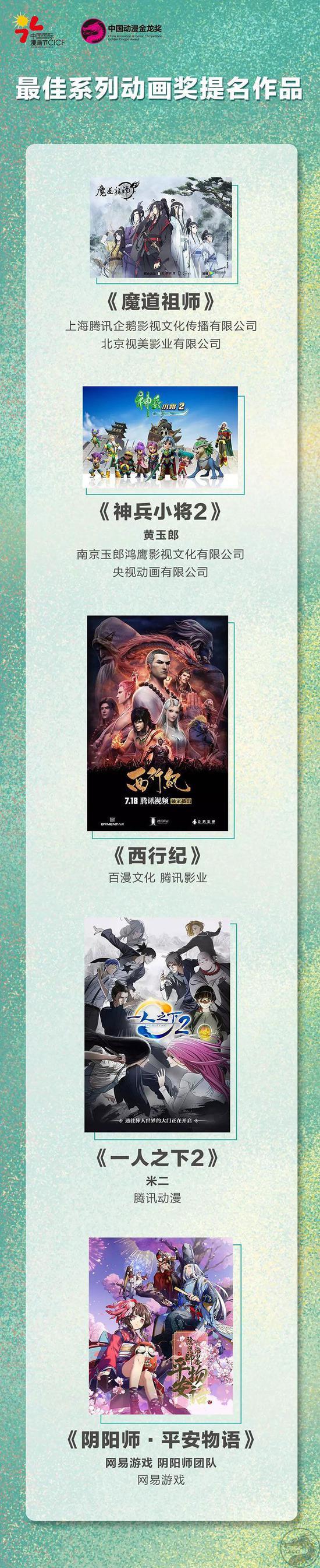 中国动漫金龙奖(CACC)最佳系列动画奖提名作品.jpg