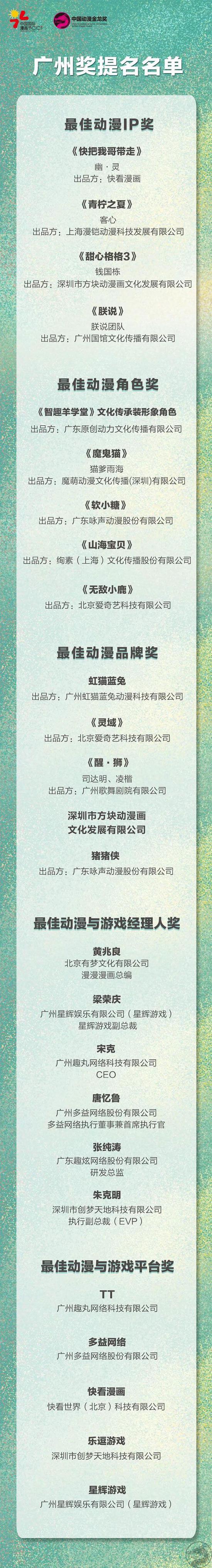 中国动漫金龙奖(CACC)广州奖提名作品.jpg